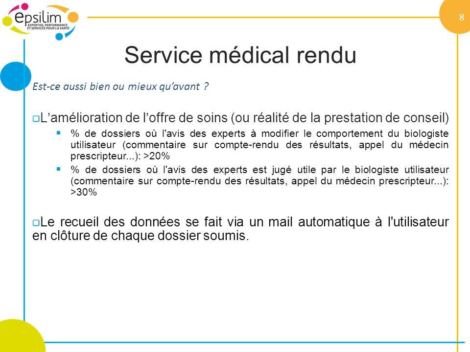 Service médical rendu Est-ce aussi bien ou mieux qu'avant L'amélioration de l'offre de soins (ou réalité de la prestation de conseil)