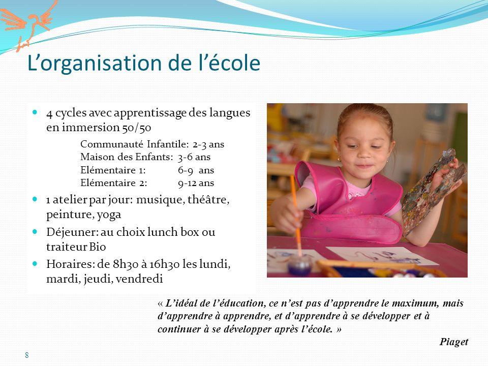 L'organisation de l'école