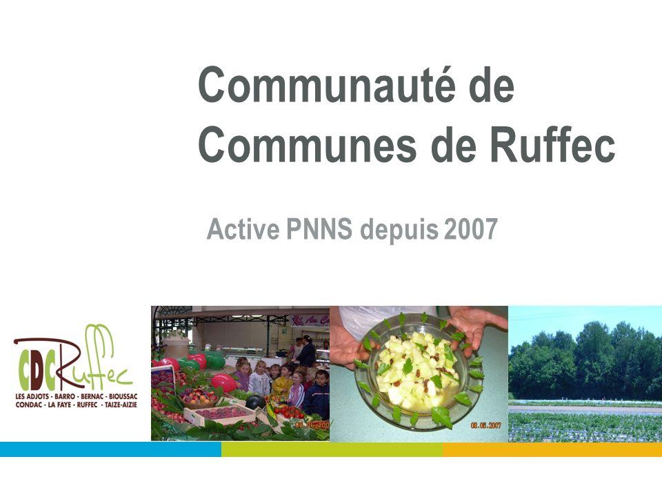 Communauté de Communes de Ruffec