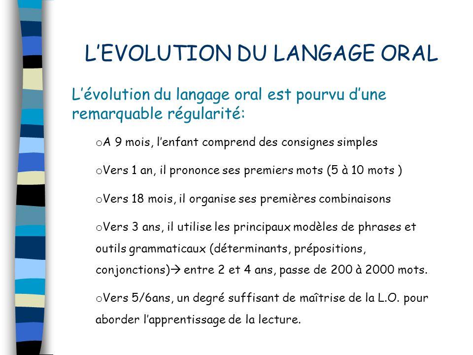 L'EVOLUTION DU LANGAGE ORAL