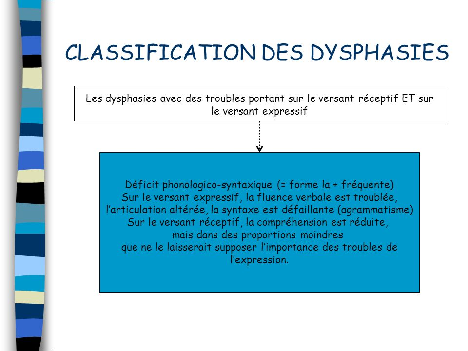 CLASSIFICATION DES DYSPHASIES