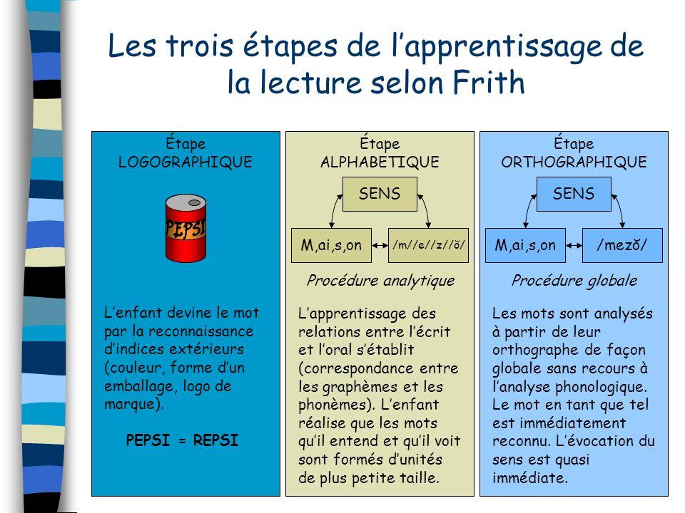 Les trois étapes de l'apprentissage de la lecture selon Frith