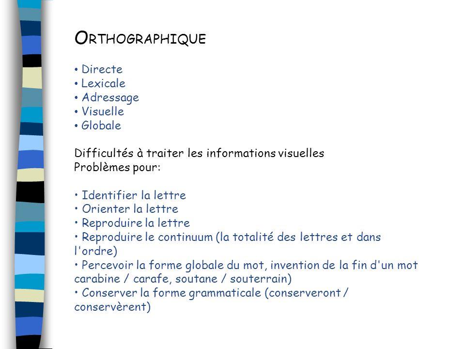 ORTHOGRAPHIQUE Directe Lexicale Adressage Visuelle Globale