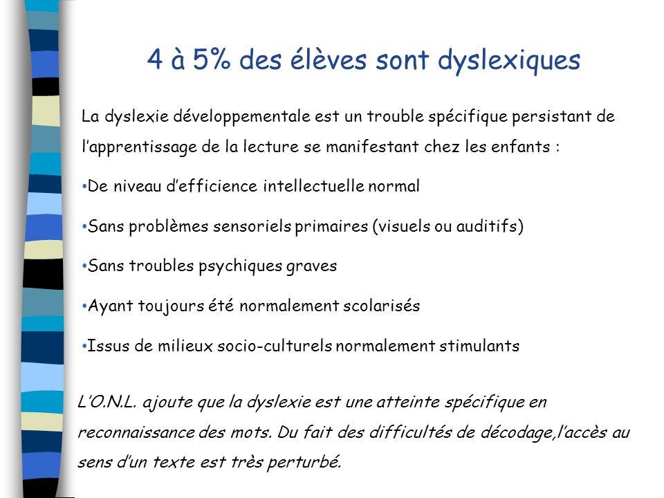 4 à 5% des élèves sont dyslexiques
