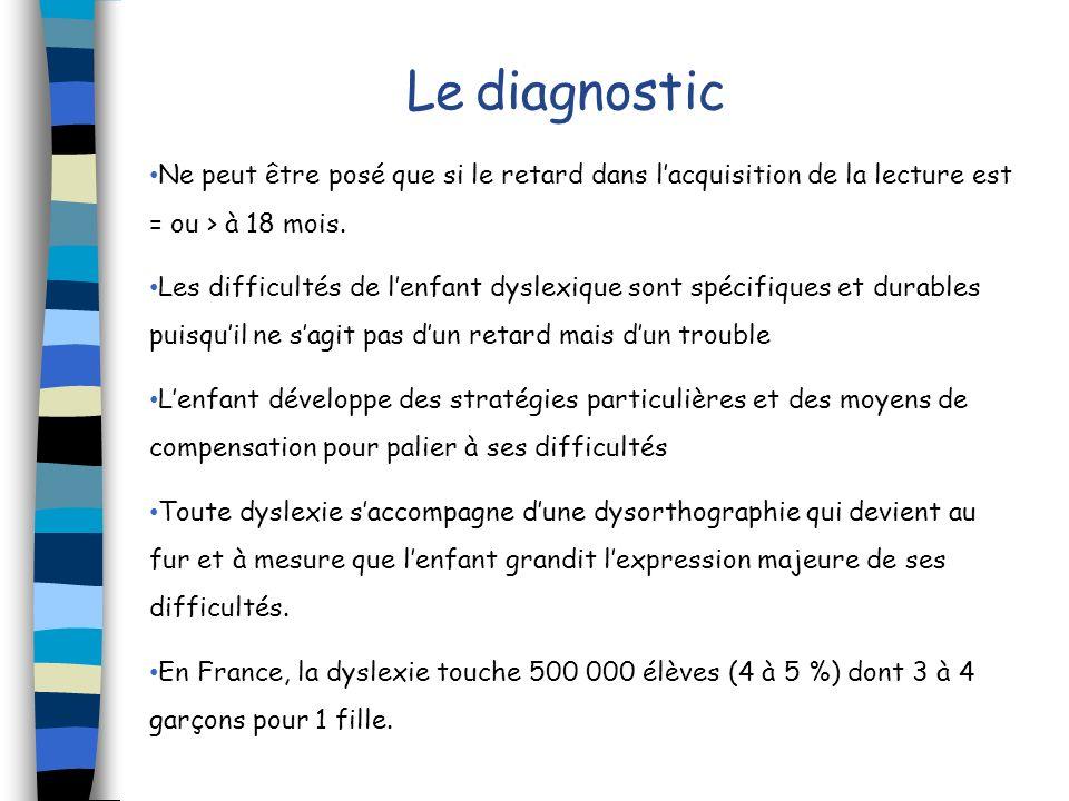 Le diagnosticNe peut être posé que si le retard dans l'acquisition de la lecture est = ou > à 18 mois.