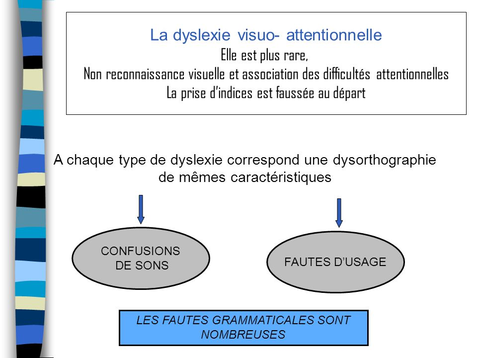 La dyslexie visuo- attentionnelle