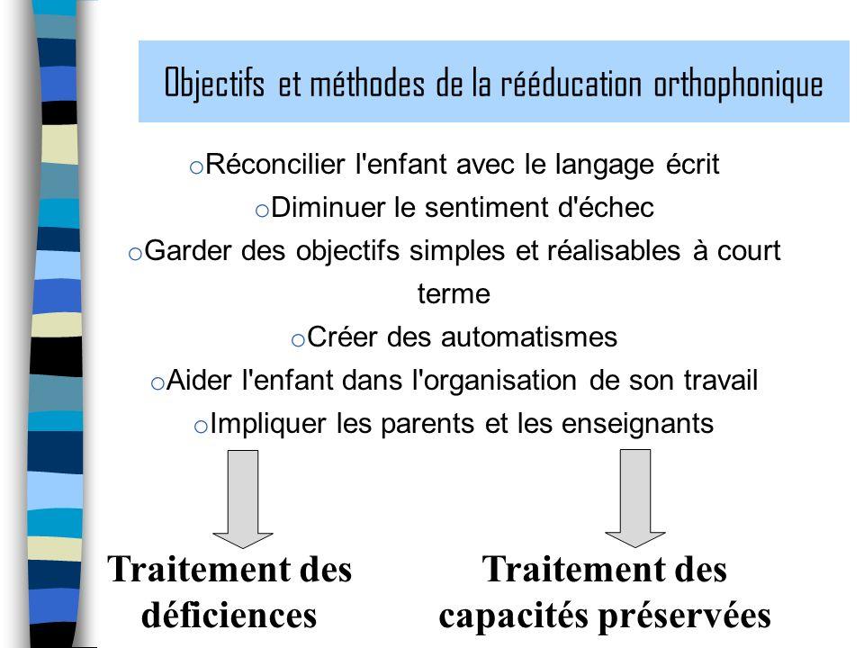 Objectifs et méthodes de la rééducation orthophonique