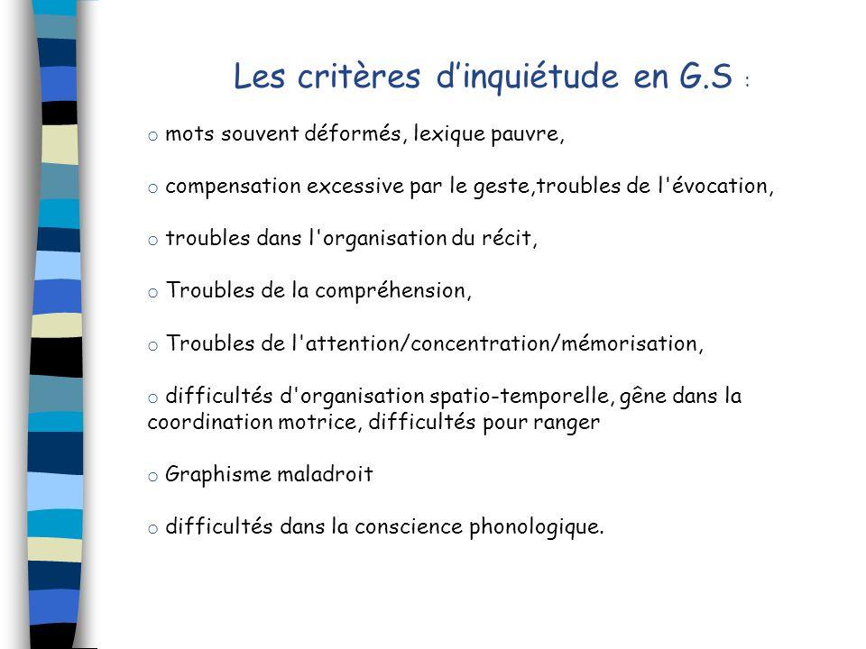 Les critères d'inquiétude en G.S :