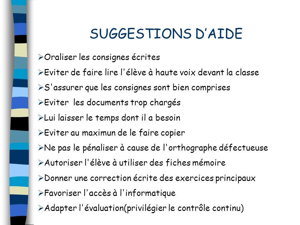 SUGGESTIONS D'AIDE Oraliser les consignes écrites