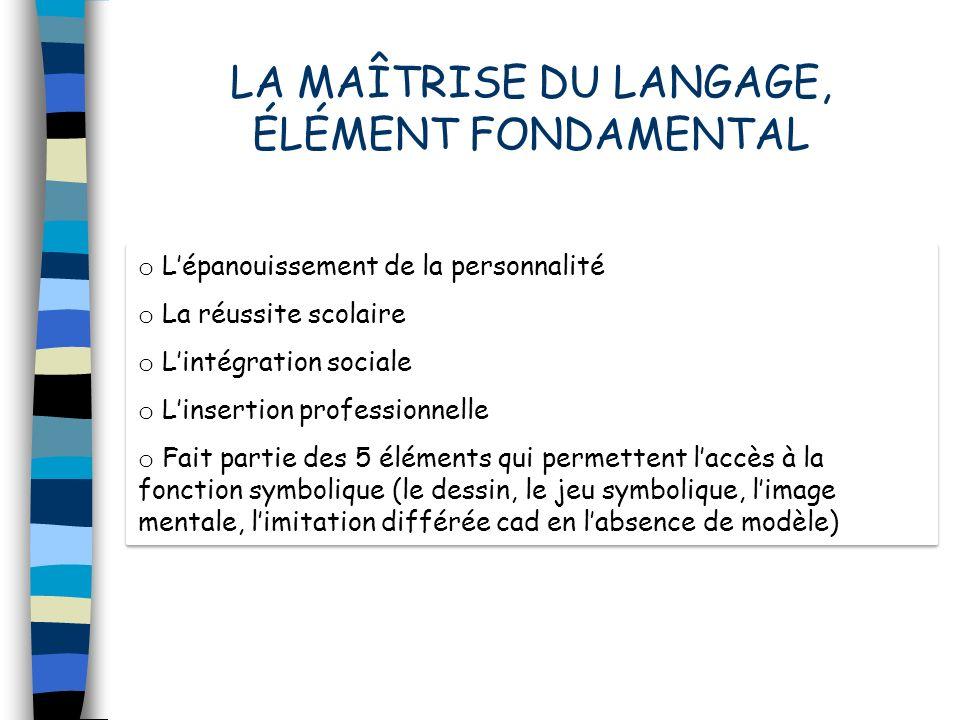 LA MAÎTRISE DU LANGAGE, ÉLÉMENT FONDAMENTAL