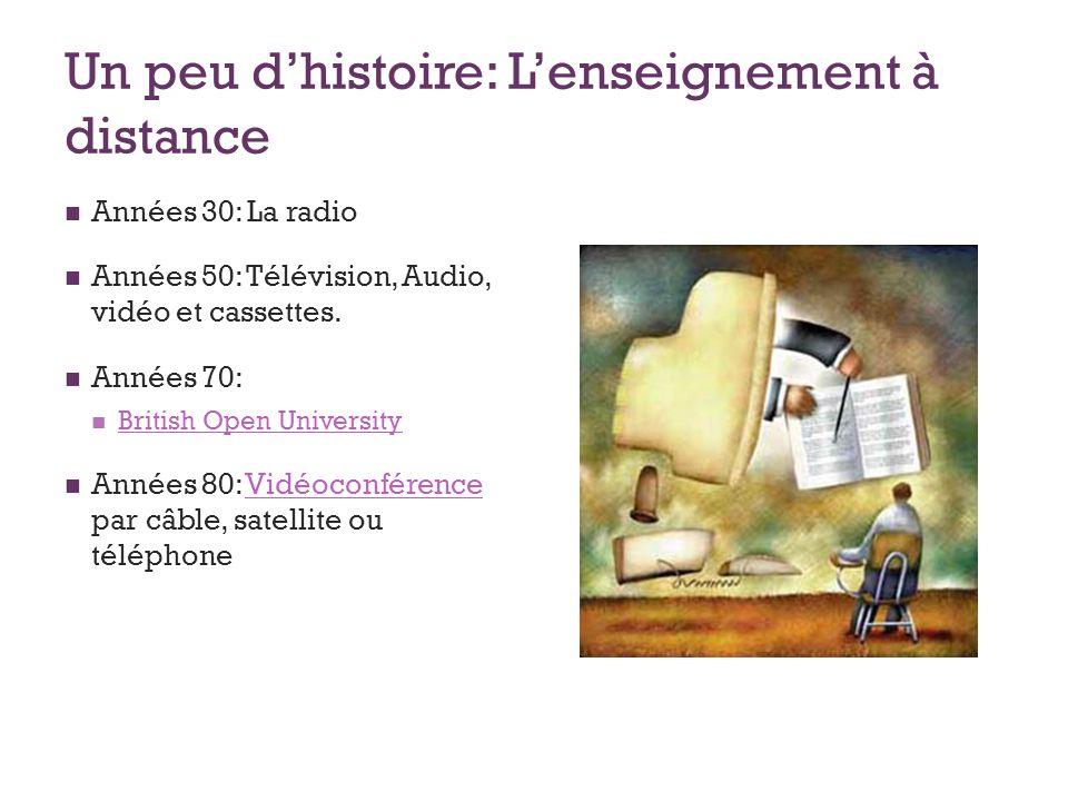 Un peu d'histoire: L'enseignement à distance