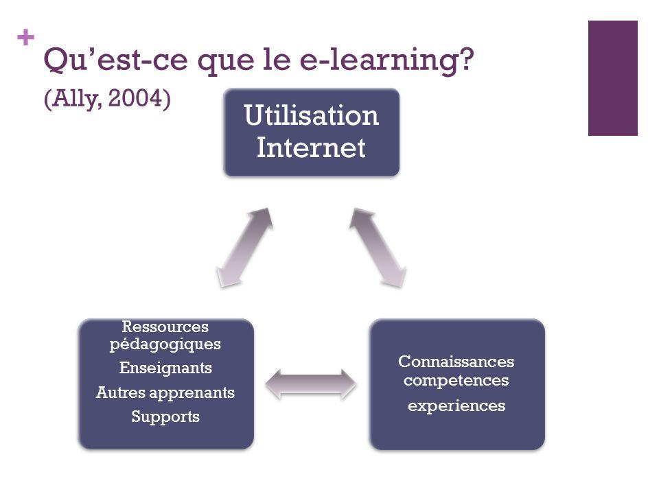 Qu'est-ce que le e-learning (Ally, 2004)