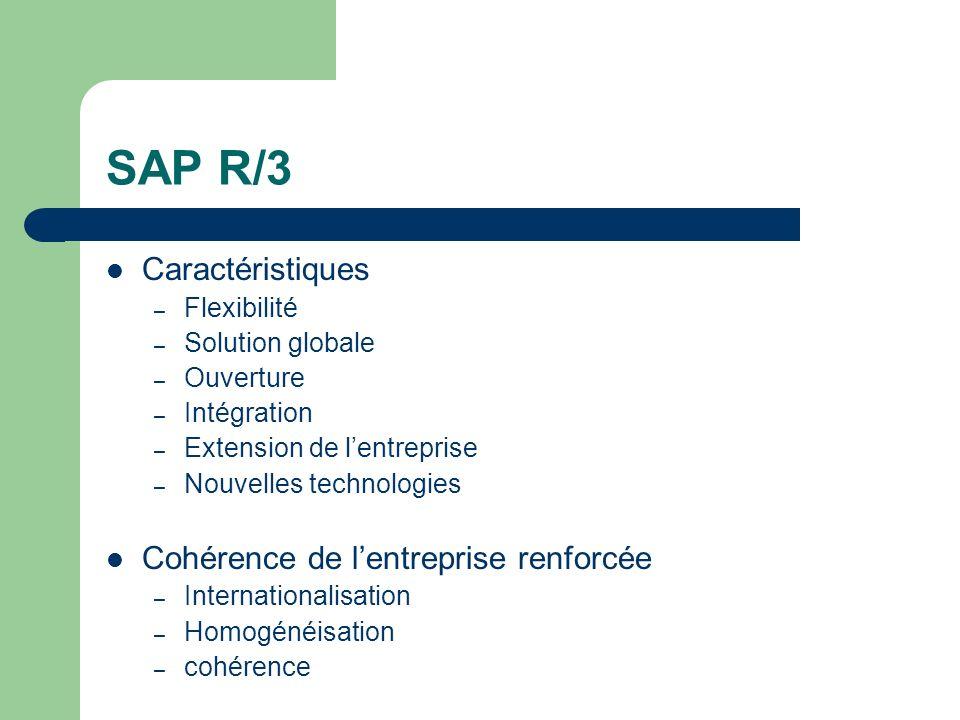 SAP R/3 Caractéristiques Cohérence de l'entreprise renforcée