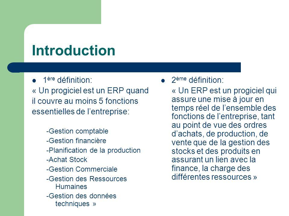 Introduction 1ère définition: « Un progiciel est un ERP quand