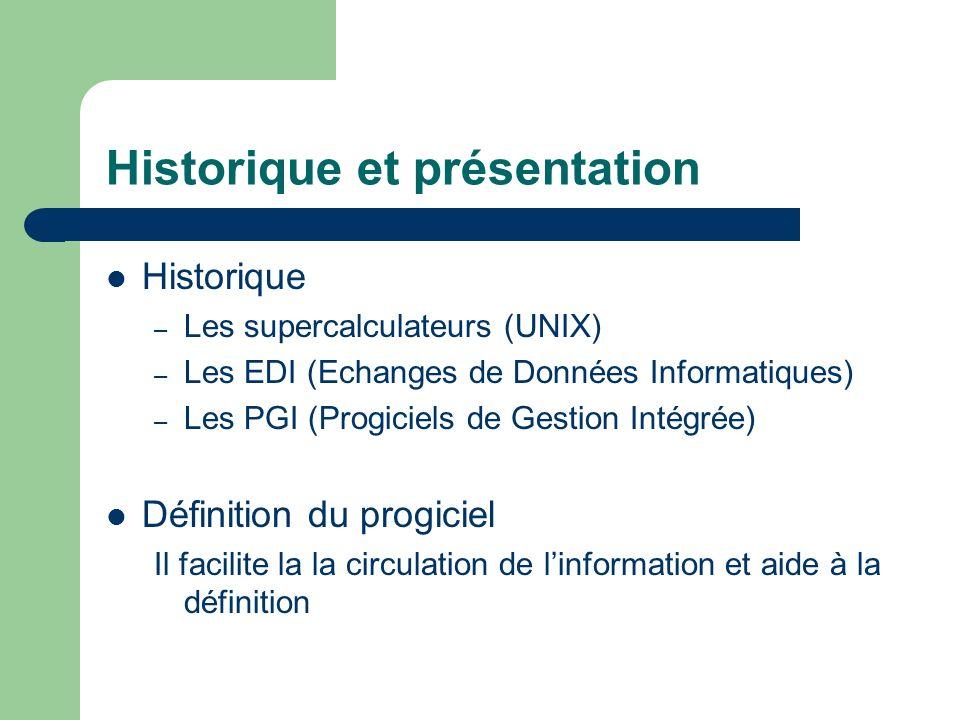 Historique et présentation