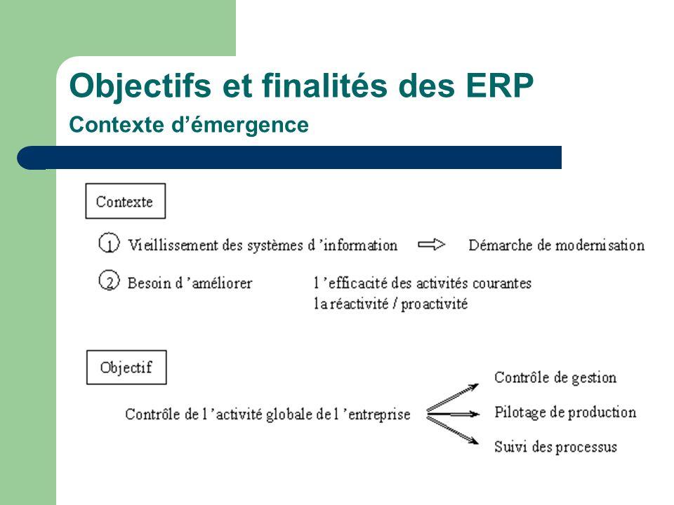Objectifs et finalités des ERP Contexte d'émergence