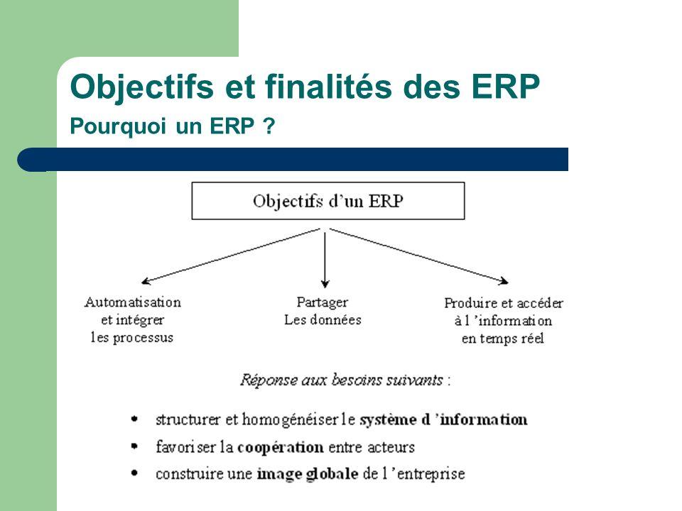 Objectifs et finalités des ERP Pourquoi un ERP