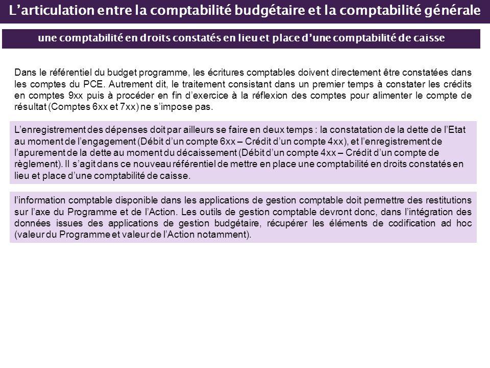 L'articulation entre la comptabilité budgétaire et la comptabilité générale