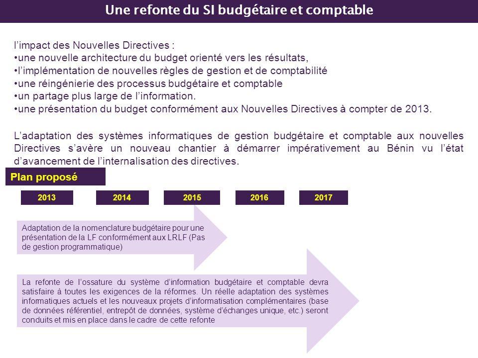 Une refonte du SI budgétaire et comptable