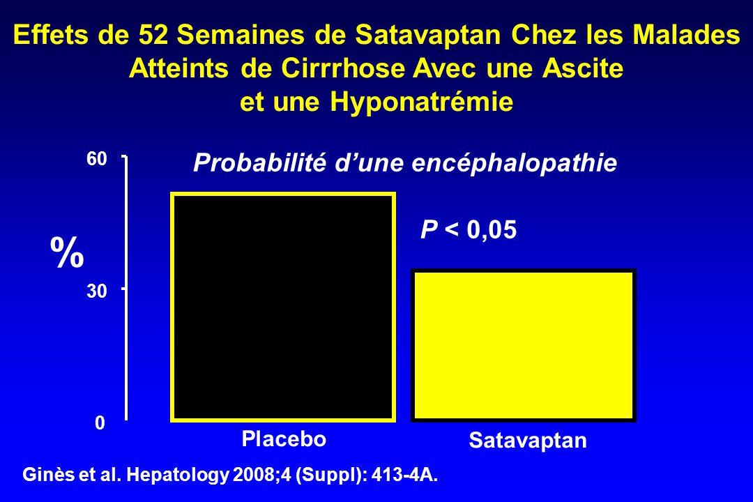 Effets de 52 Semaines de Satavaptan Chez les Malades Atteints de Cirrrhose Avec une Ascite