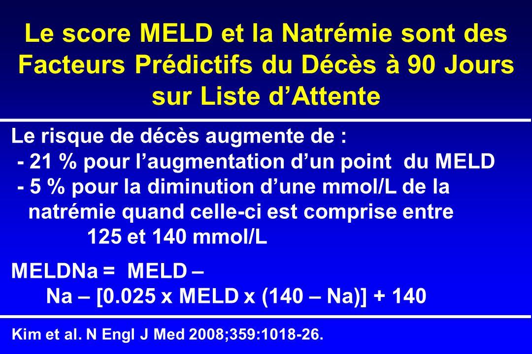 Le score MELD et la Natrémie sont des Facteurs Prédictifs du Décès à 90 Jours sur Liste d'Attente