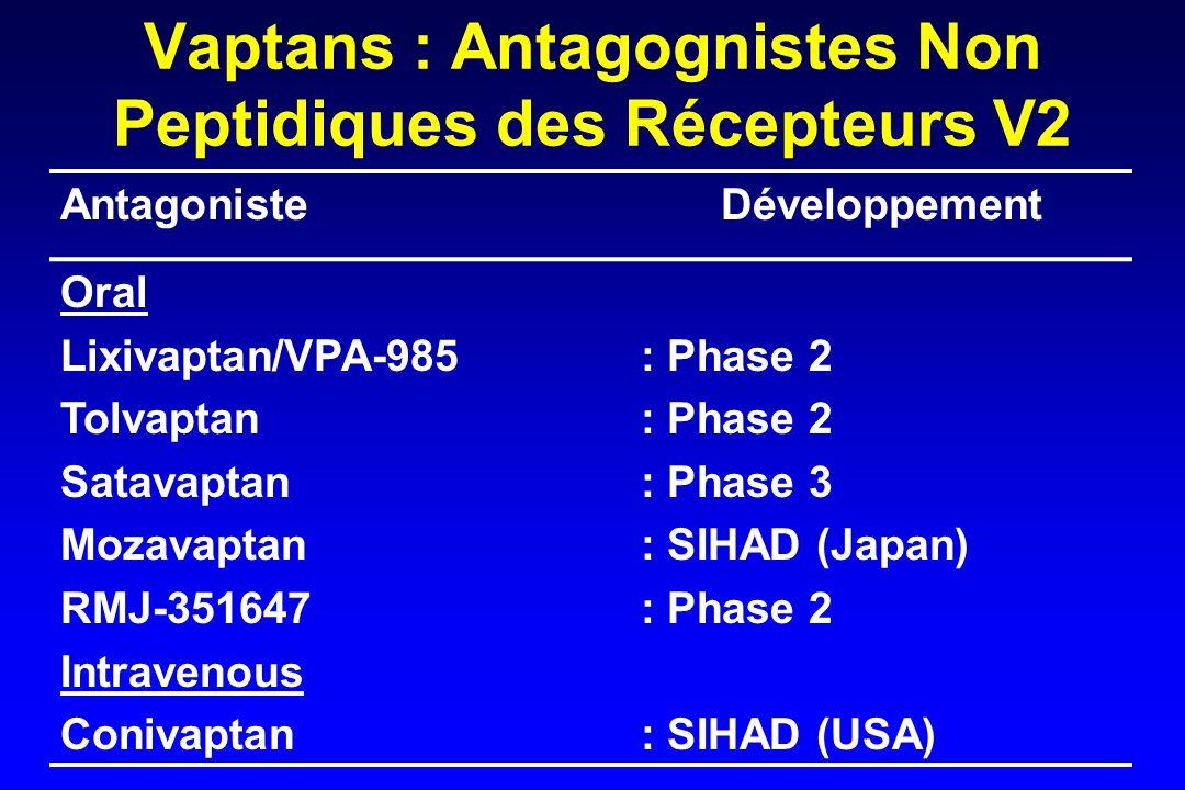 Vaptans : Antagognistes Non Peptidiques des Récepteurs V2
