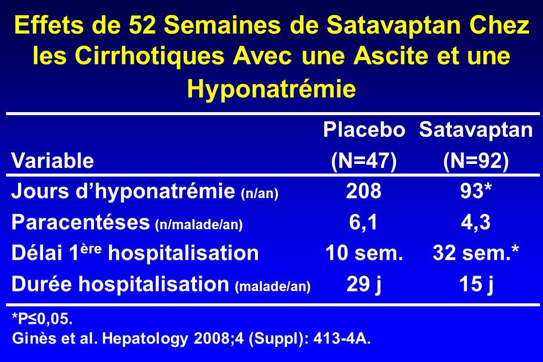 Effets de 52 Semaines de Satavaptan Chez les Cirrhotiques Avec une Ascite et une Hyponatrémie