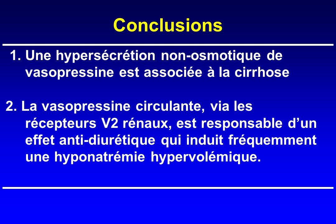 Conclusions 1. Une hypersécrétion non-osmotique de