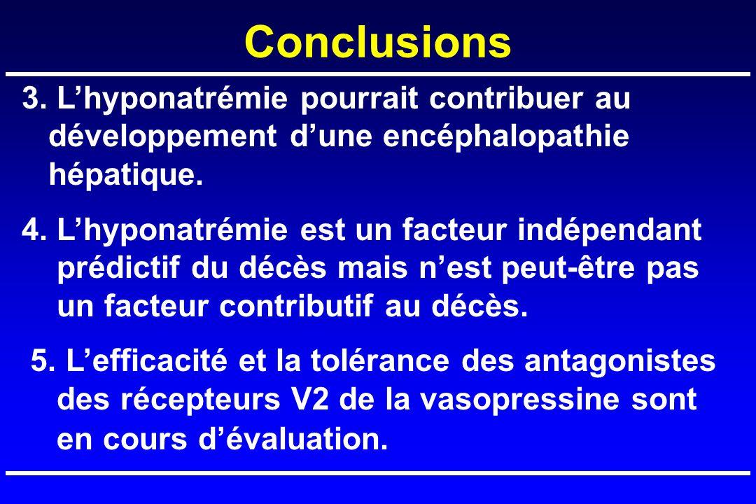 Conclusions 3. L'hyponatrémie pourrait contribuer au