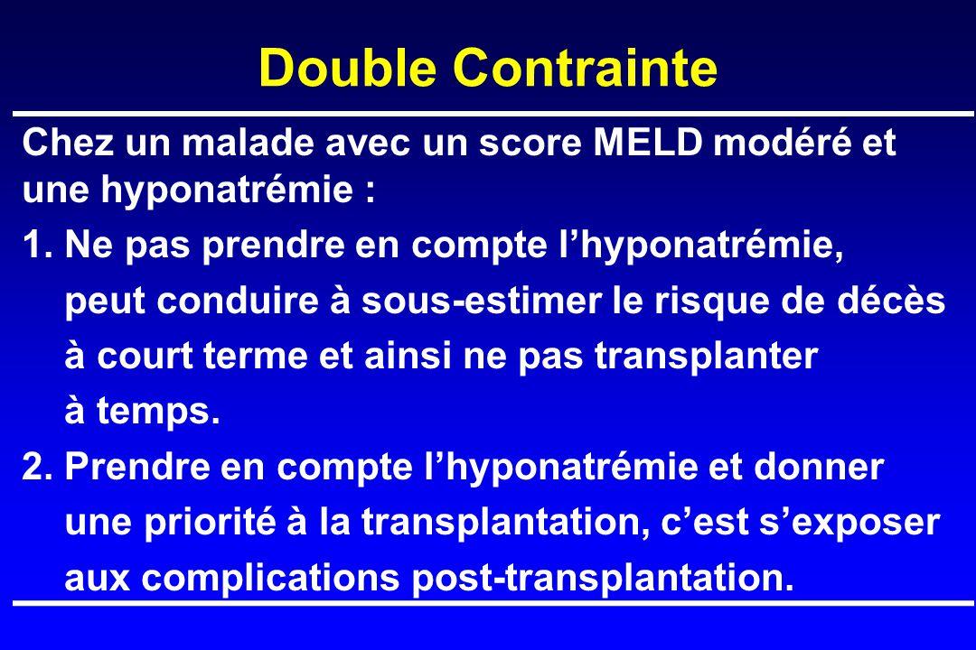 Double Contrainte Chez un malade avec un score MELD modéré et une hyponatrémie : 1. Ne pas prendre en compte l'hyponatrémie,