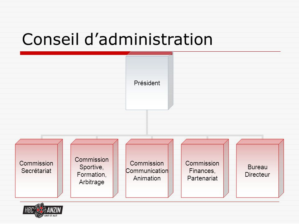 Conseil d'administration
