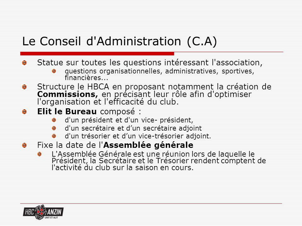 Le Conseil d Administration (C.A)