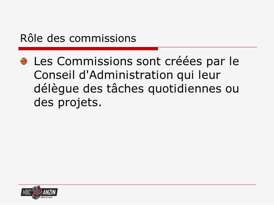 Rôle des commissions Les Commissions sont créées par le Conseil d Administration qui leur délègue des tâches quotidiennes ou des projets.