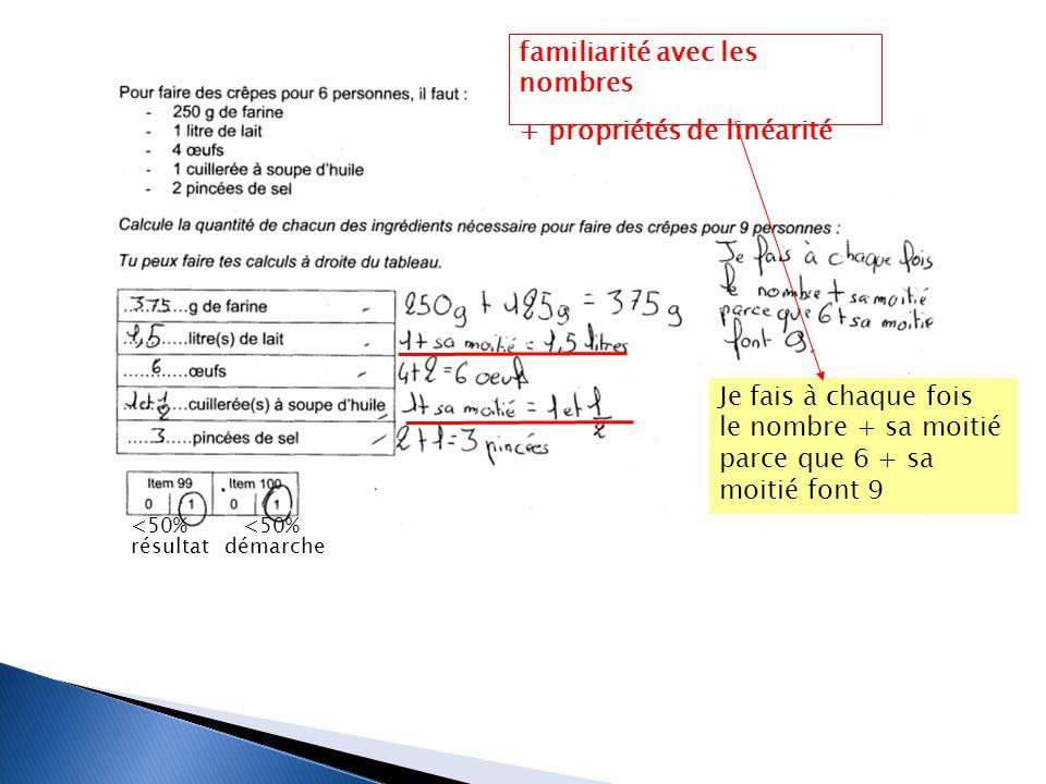 familiarité avec les nombres + propriétés de linéarité