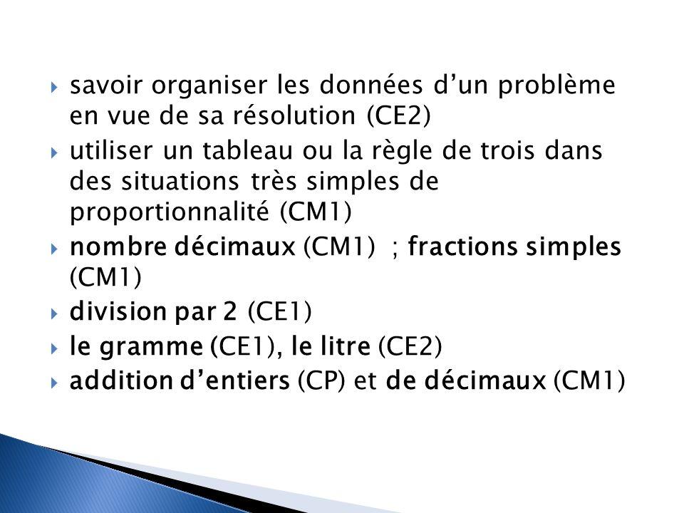 savoir organiser les données d'un problème en vue de sa résolution (CE2)