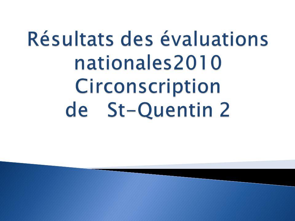 Résultats des évaluations nationales2010 Circonscription de St-Quentin 2
