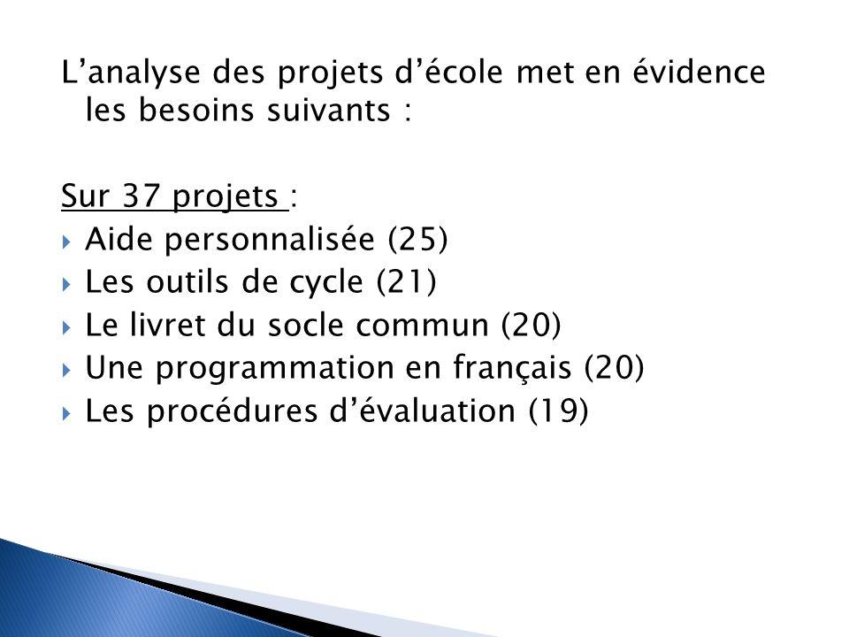 L'analyse des projets d'école met en évidence les besoins suivants :
