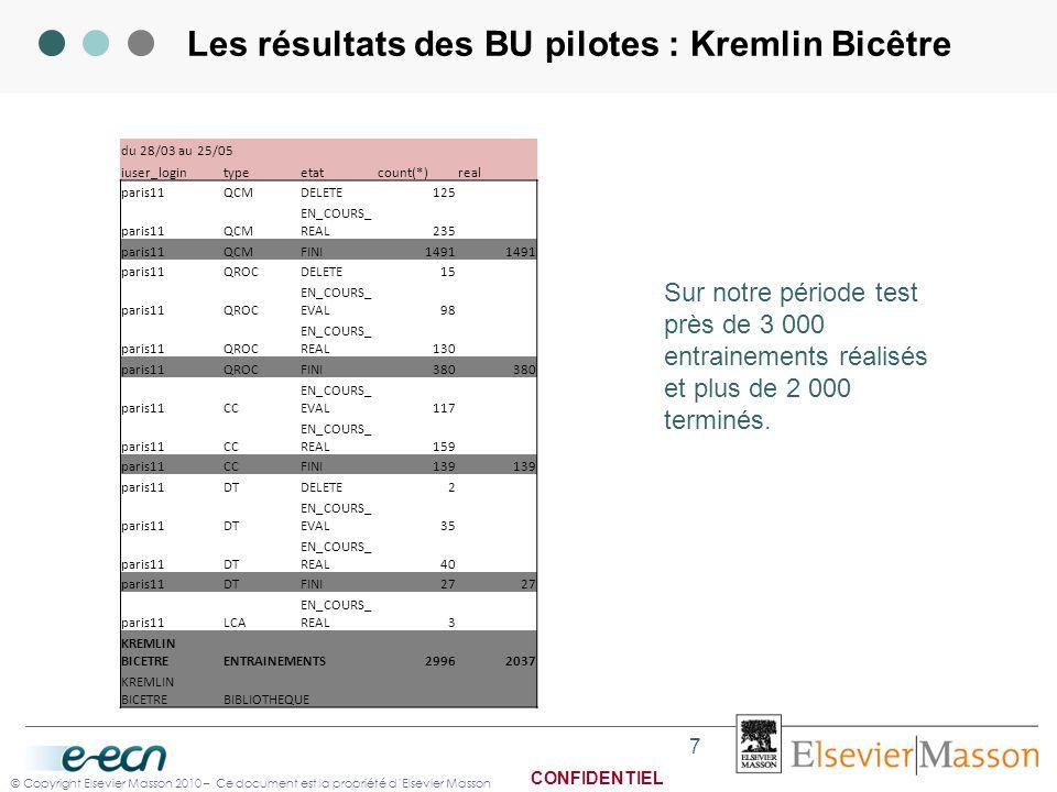 Les résultats des BU pilotes : Kremlin Bicêtre
