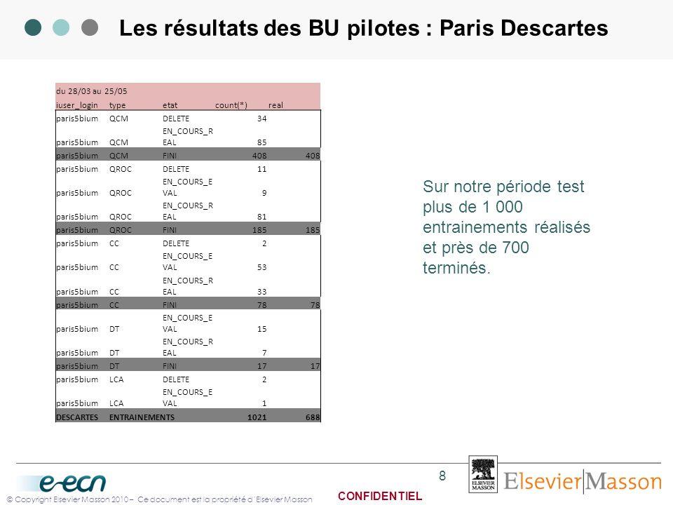 Les résultats des BU pilotes : Paris Descartes