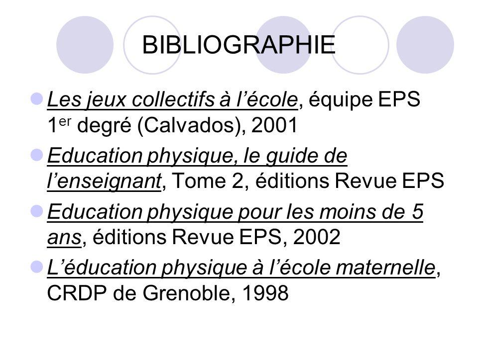 BIBLIOGRAPHIELes jeux collectifs à l'école, équipe EPS 1er degré (Calvados), 2001.