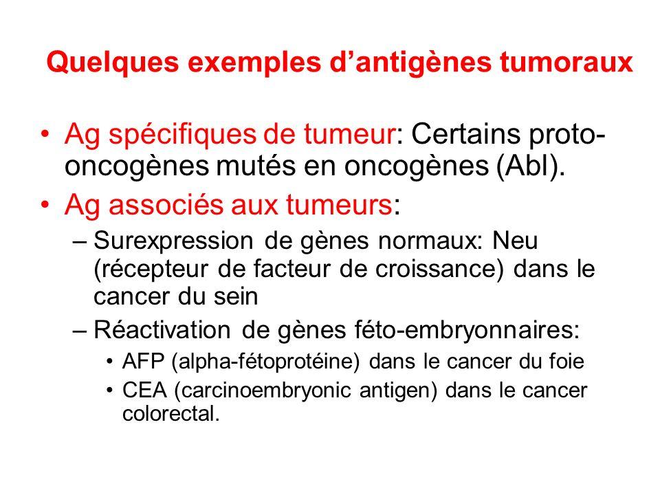 Quelques exemples d'antigènes tumoraux