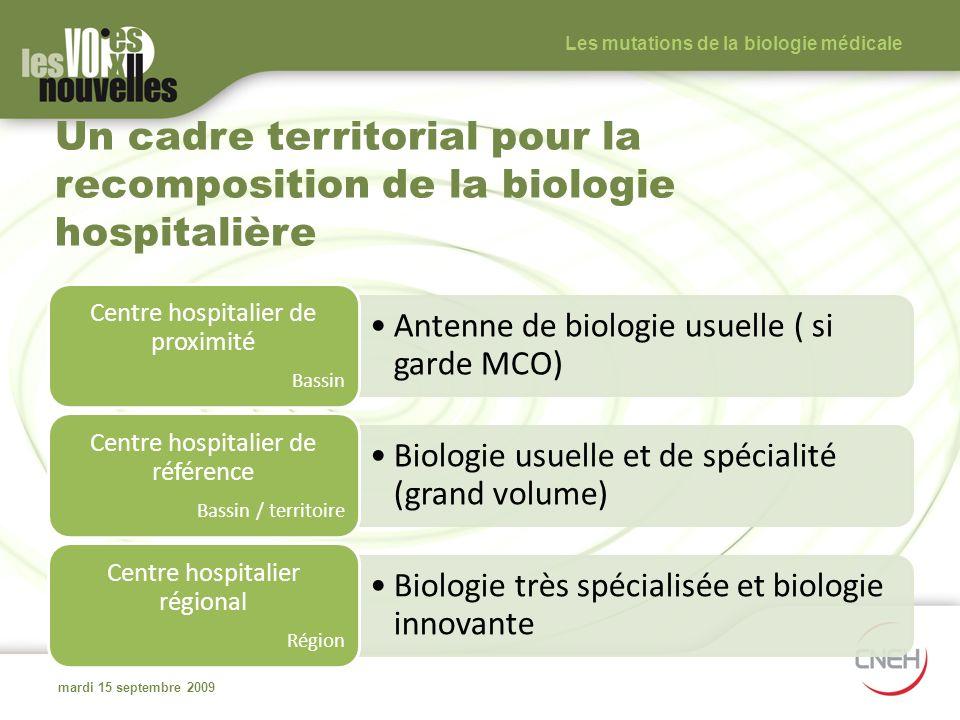 Un cadre territorial pour la recomposition de la biologie hospitalière