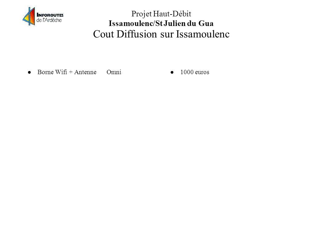 Projet Haut-Débit Issamoulenc/St Julien du Gua Cout Diffusion sur Issamoulenc