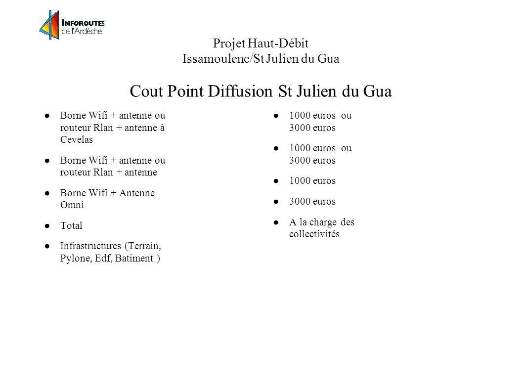 Projet Haut-Débit Issamoulenc/St Julien du Gua Cout Point Diffusion St Julien du Gua