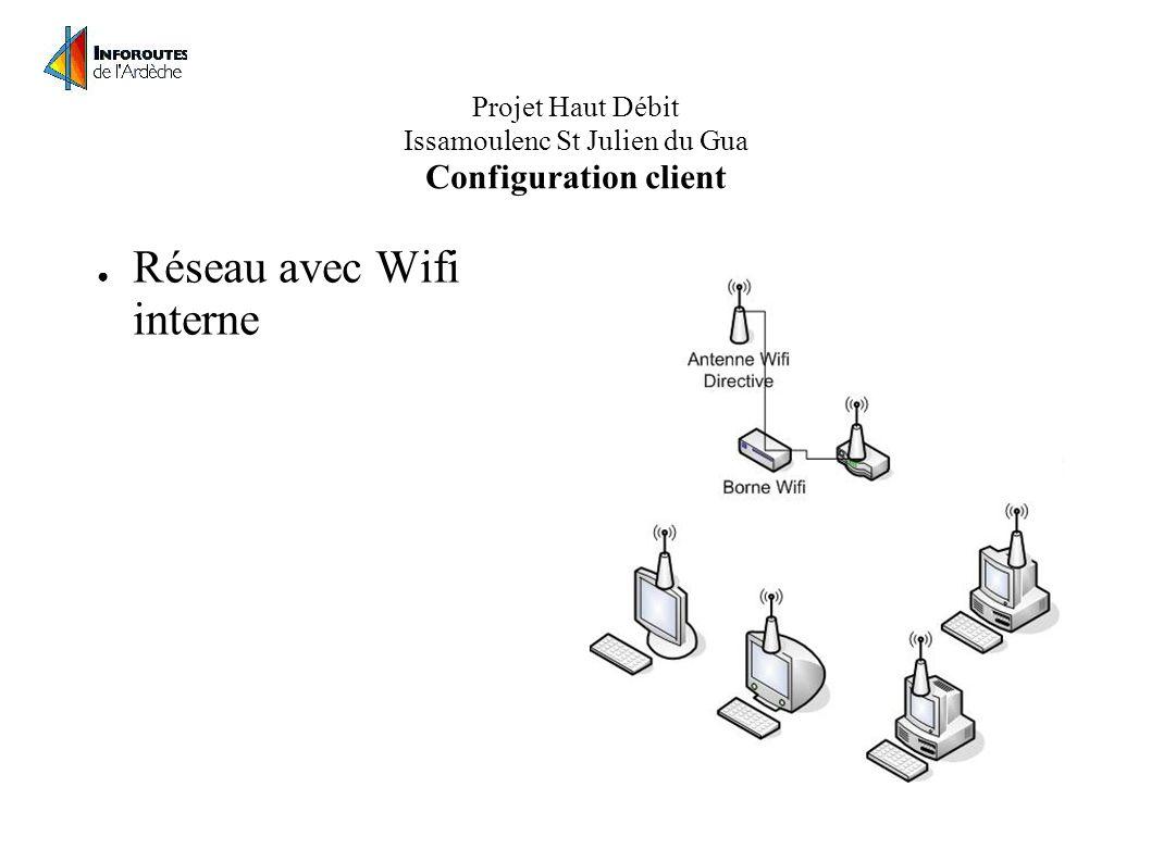 Projet Haut Débit Issamoulenc St Julien du Gua Configuration client