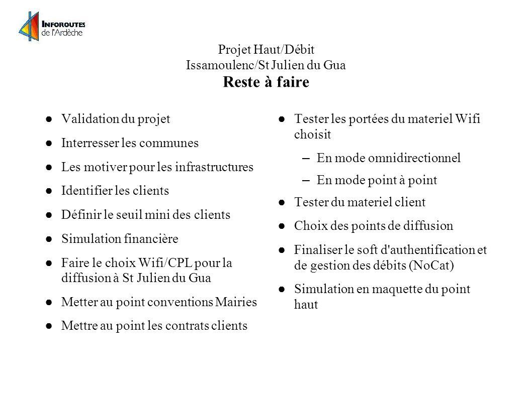 Projet Haut/Débit Issamoulenc/St Julien du Gua Reste à faire