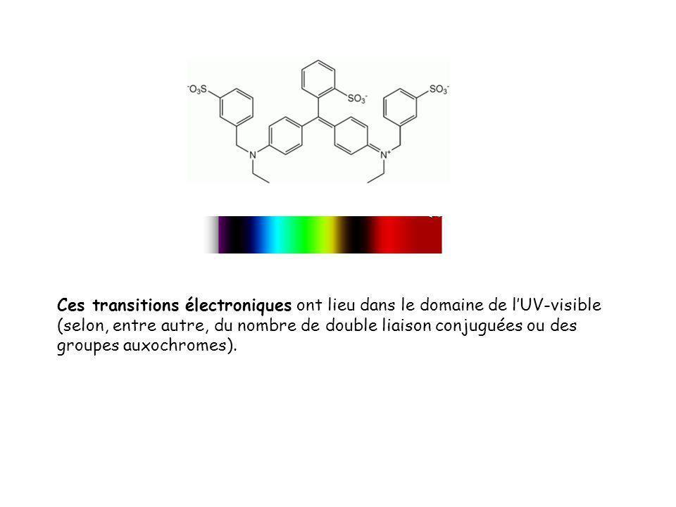 Ces transitions électroniques ont lieu dans le domaine de l'UV-visible (selon, entre autre, du nombre de double liaison conjuguées ou des groupes auxochromes).