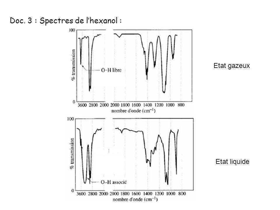 Doc. 3 : Spectres de l'hexanol :