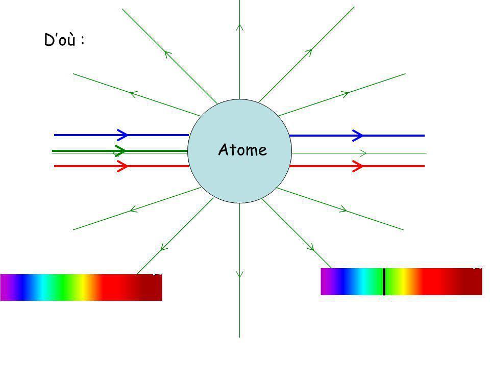 D'où : Atome