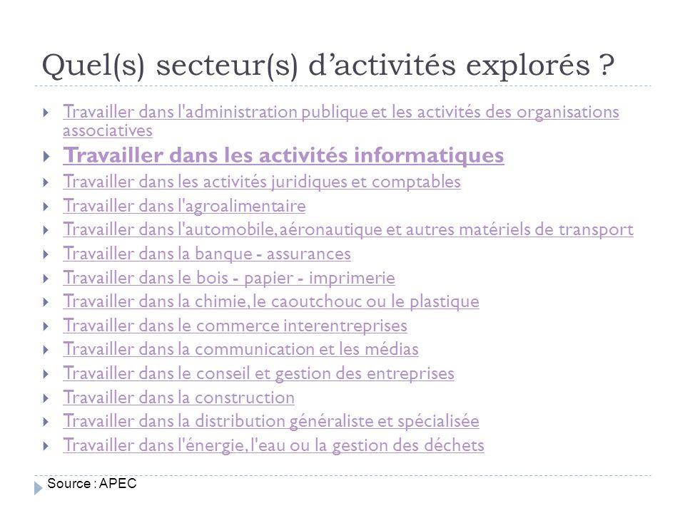 Quel(s) secteur(s) d'activités explorés